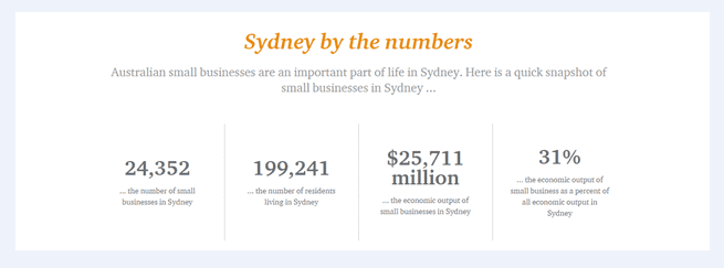 small business in Sydney